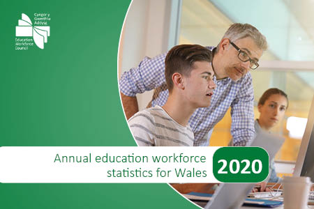 Annual Education Workforce Statistics for Wales